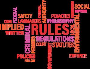 Begriffswolke mit Regeln